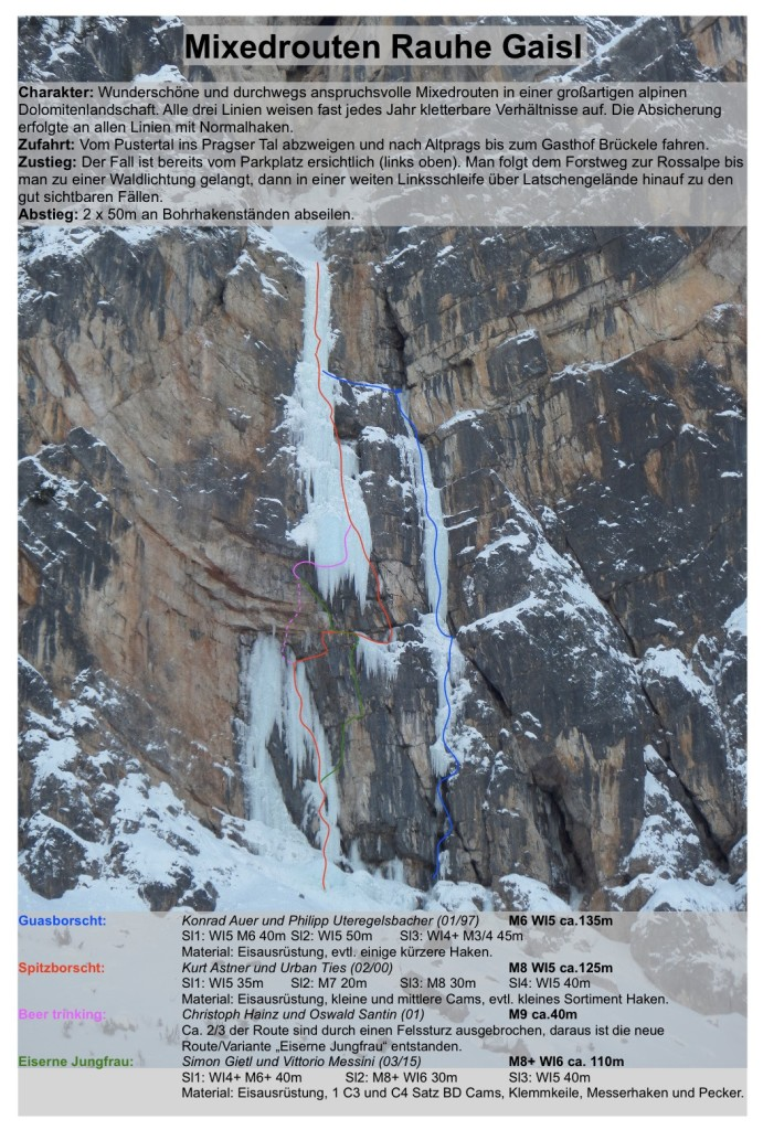Topo Eiserne Jungfrau