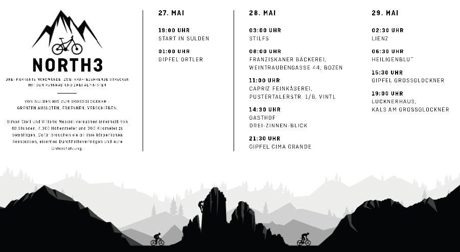 Programm-North3